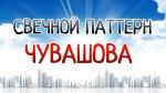 Советник — свечной паттерн Чувашова