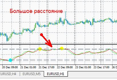 Советник форекс-чуйка usd eur график